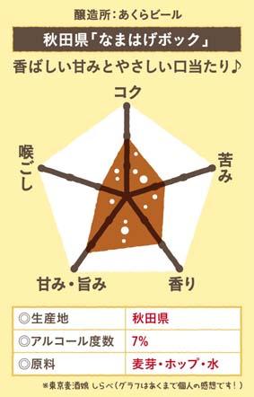 秋田県「なまはげボック」